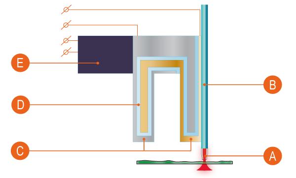 Схема кварцевого камертонного резонатора (tuning-fork), используемого для поддержания обратной связи.