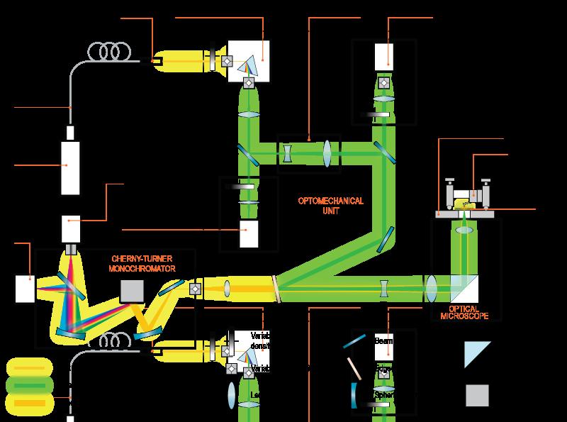 Centaur - structural scheme
