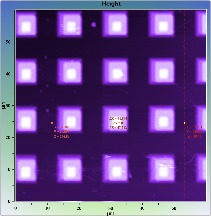 Test grating. AFM image. Semi-contact mode. Topography and cross-section.